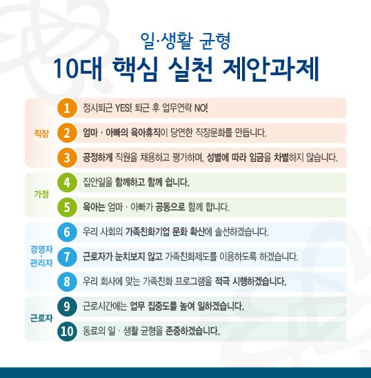 일·생활 균형 10대 핵심 실천 제안과제